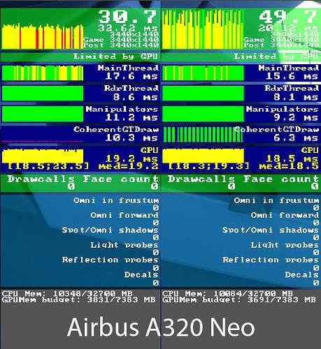 FPS-A320