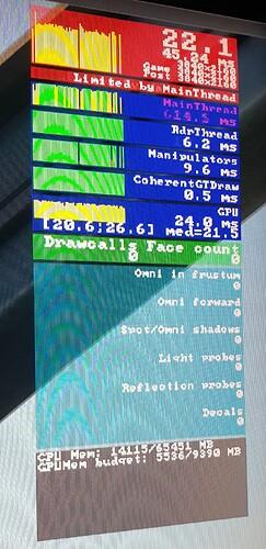 CPU_Limited_1