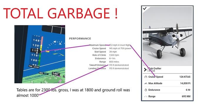 TotalGarbage