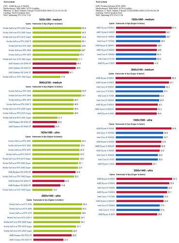 GPU_CPU performance