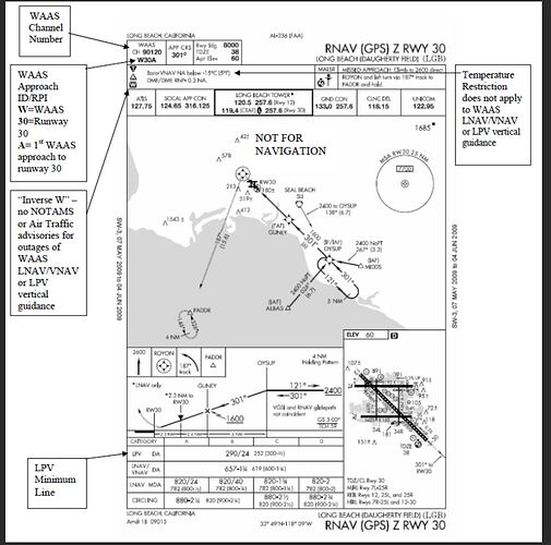 holding approach plate