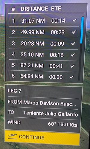 FS Patagonia Bush Trip