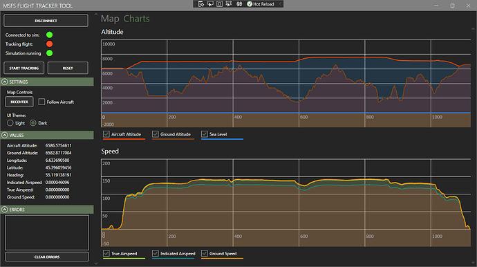 chart_dark