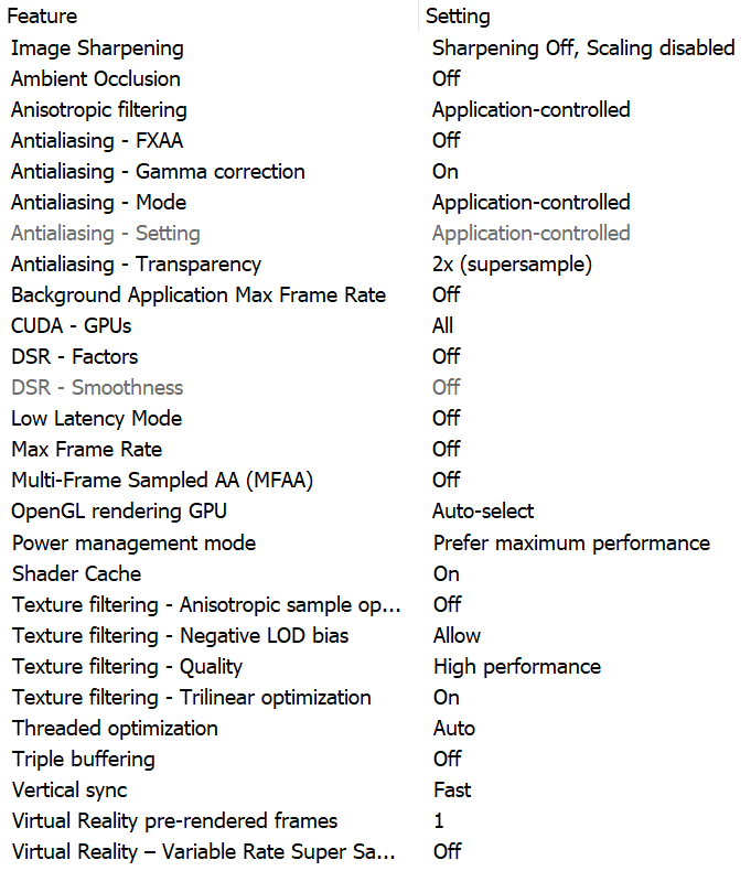 NVidia Settings MSFS