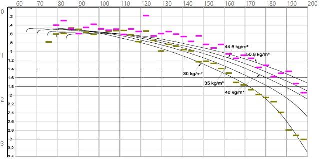 DG808S_polar induced=1.5 parasite=0.4 354kg 600kg